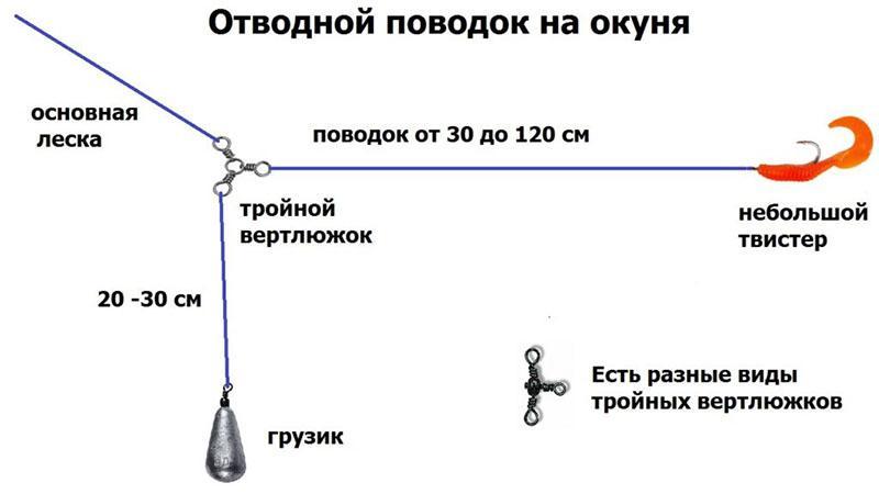Отводной поводок на окуня фото 2