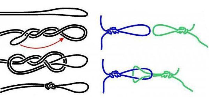 Как привязать крючок к леске фото 28