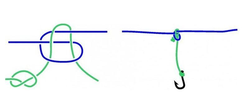 Как привязать крючок к леске фото 30
