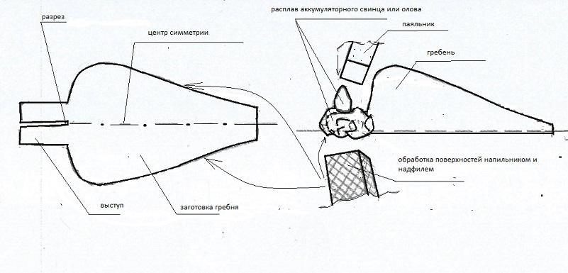 блесна ульянка своими руками рисунок 4