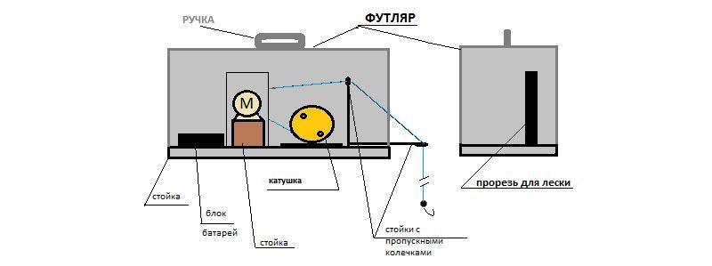 электронная удочка для зимней рыбалки рисунок 5