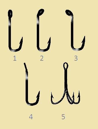 крючки рыболовные рисунок 3