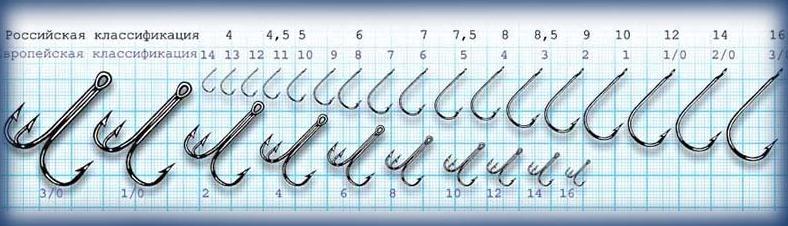 крючки рыболовные таблица 2