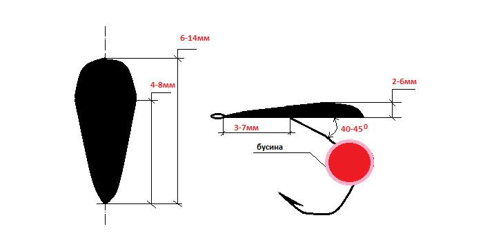 мормышка хрень рисунок 1