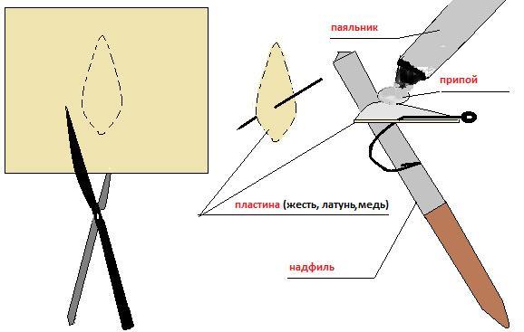 мормышка хрень рисунок 3