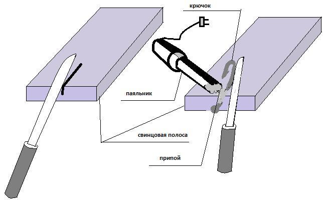 мормышка хрень рисунок 4