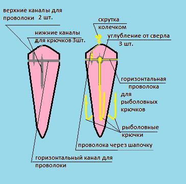 самодельные мормышки из вольфрама рисунок 1