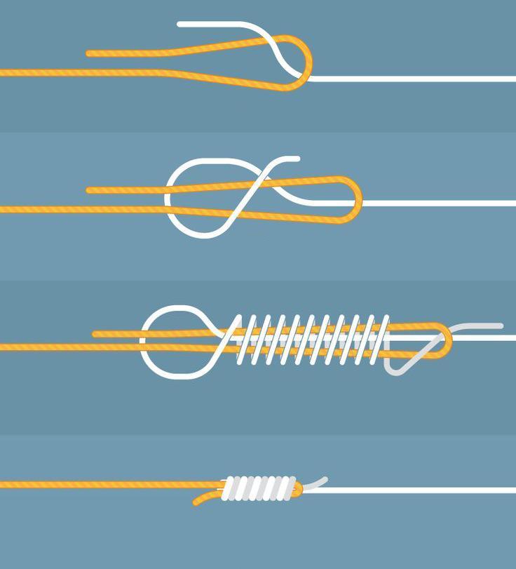 Самые надежные узлы для плетенки